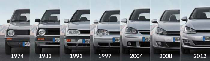 vw-golf-generaties